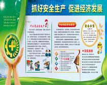 生产安全宣传栏模板PSD素材