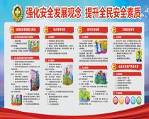 安全生产观念宣传栏PSD素材