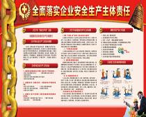 安全生产主体PSD宣传栏