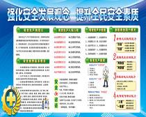 安全生产知识PSD宣传栏