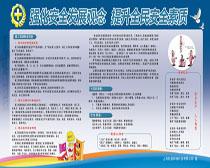 安全素质生产知识PSD宣传栏