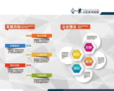 企业文化系列展板PSD素材