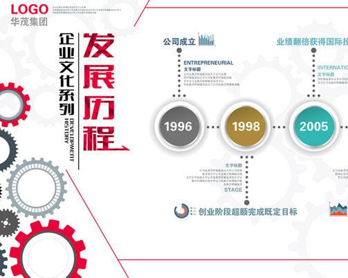 公司历程展示栏PSD素材