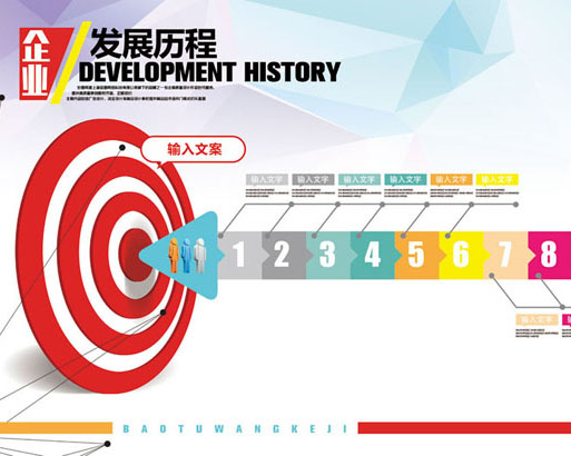 企业发展宣传栏PSD素材