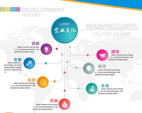 企业共创历程PSD模板
