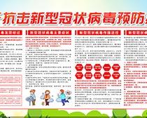 关于抗击新型冠状病毒预防措施展板