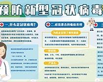 预防新型冠状病毒宣传展板PSD素材
