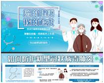 如何防护新型冠状病毒肺炎知识宣传栏