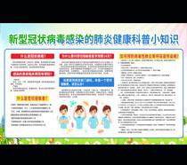 冠状病毒肺炎小知识宣传栏PSD素材