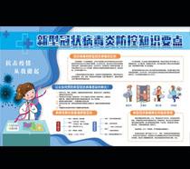 新型冠状病毒肺炎防空防控知识要点宣传PSD素材
