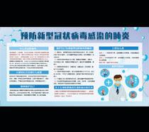 预防冠状病毒感染知识宣传栏PSD素材