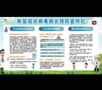 冠状病毒预防知识宣传栏PSD素材
