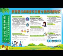 冠状病毒健康教育宣传栏PSD素材
