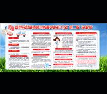 新型冠状病毒防控方案及解读宣传栏PSD素材