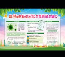 预防 新型冠状病毒知识要点宣传栏PSD素材