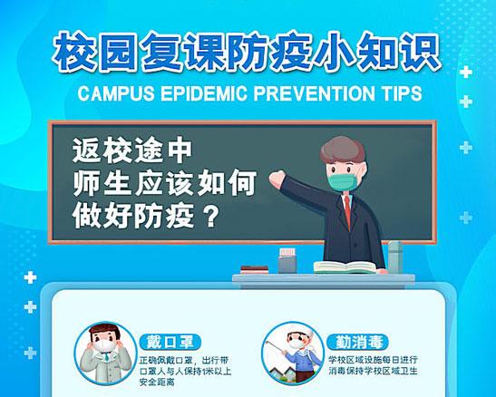 开学防护防疫知识宣传栏PSD素材