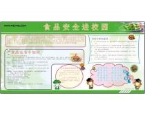 学校食品安全板报矢量素材