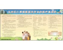 新型农村合作医疗宣传栏