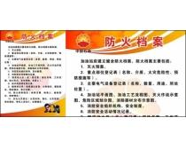 中国石油防火档案展板