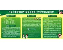 甲型H1N1流感预防展板