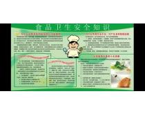 食品卫生安全知识宣传栏矢量素材
