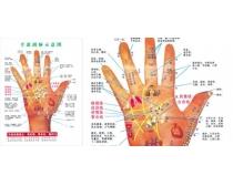 手部刮痧设计模板