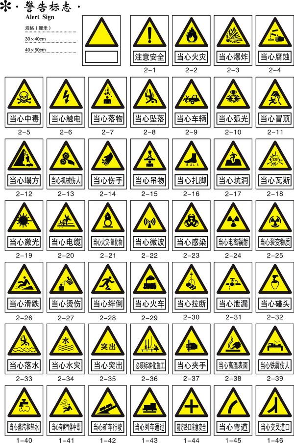 超全的指示标志图形符号矢量素材大全