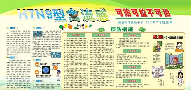 h7n9禽流感预防措施海报设计矢量素材